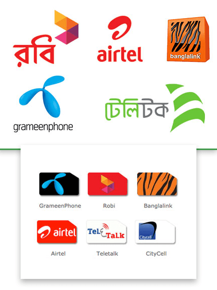 check mobile number